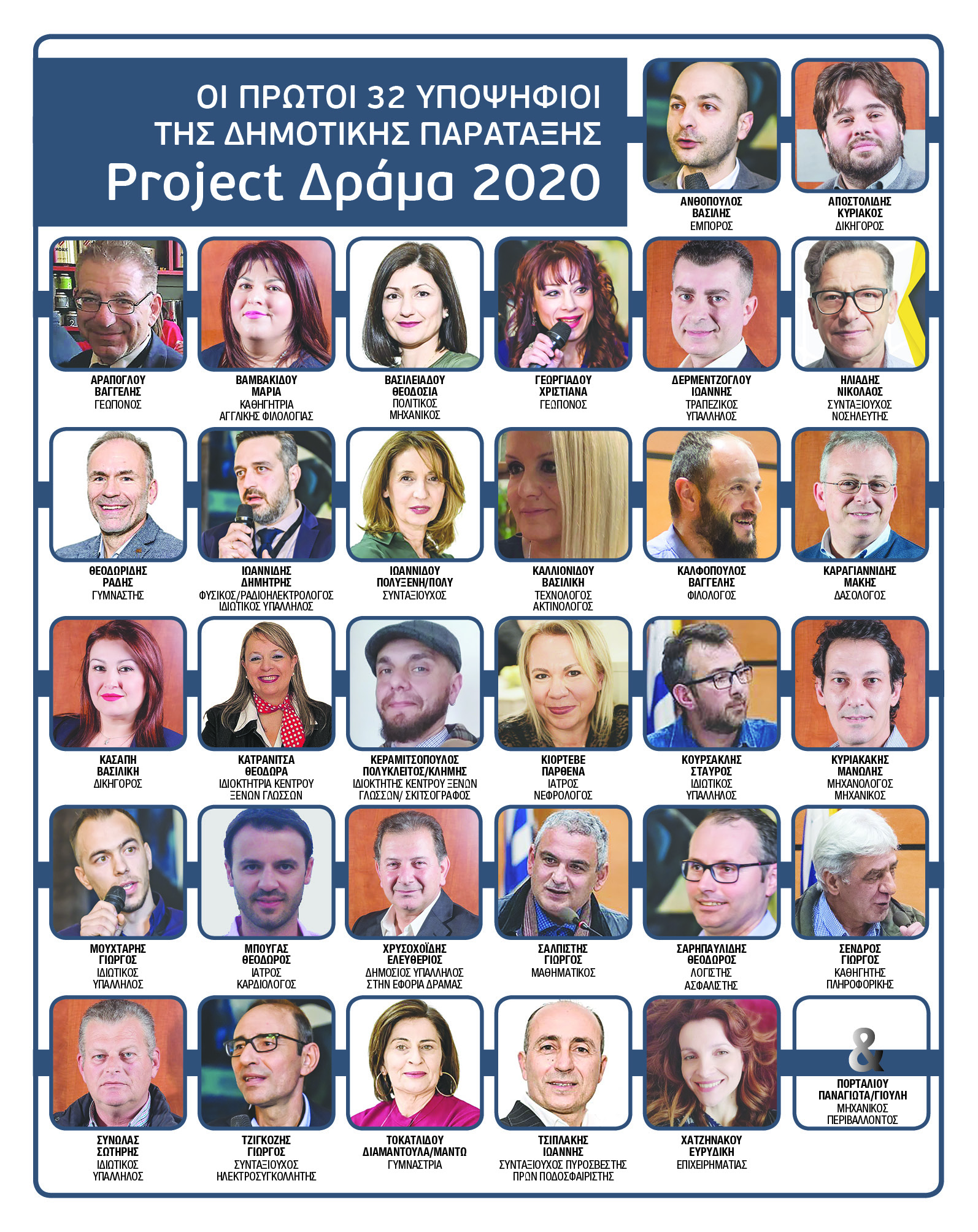 project 20202